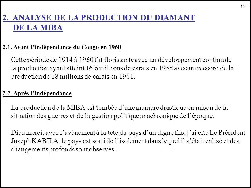 2. ANALYSE DE LA PRODUCTION DU DIAMANT DE LA MIBA 2.1. Avant lindépendance du Congo en 1960 11 Cette période de 1914 à 1960 fut florissante avec un dé