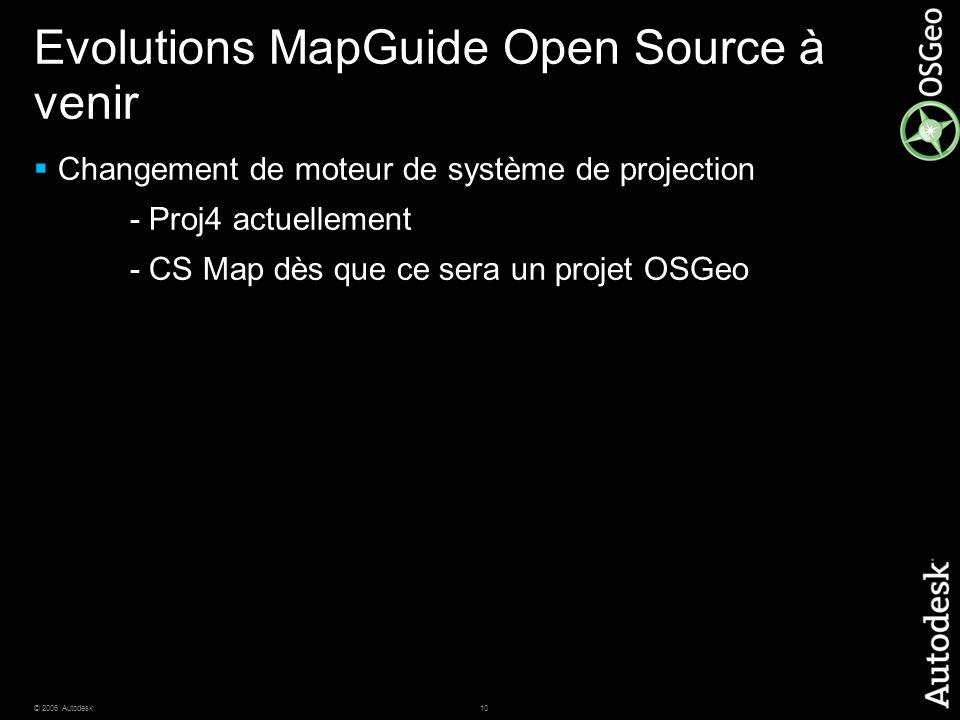 10© 2006 Autodesk Evolutions MapGuide Open Source à venir Changement de moteur de système de projection - Proj4 actuellement - CS Map dès que ce sera