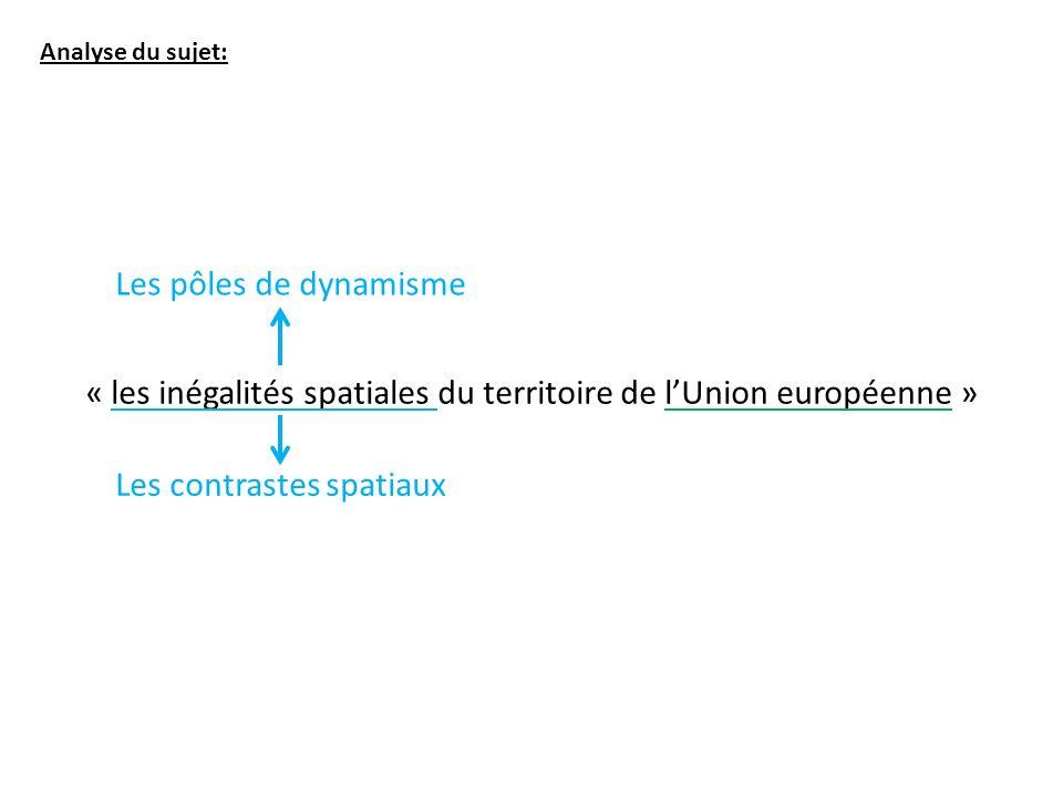 Analyse du sujet: « les inégalités spatiales du territoire de lUnion européenne » Les contrastes spatiaux Les pôles de dynamisme