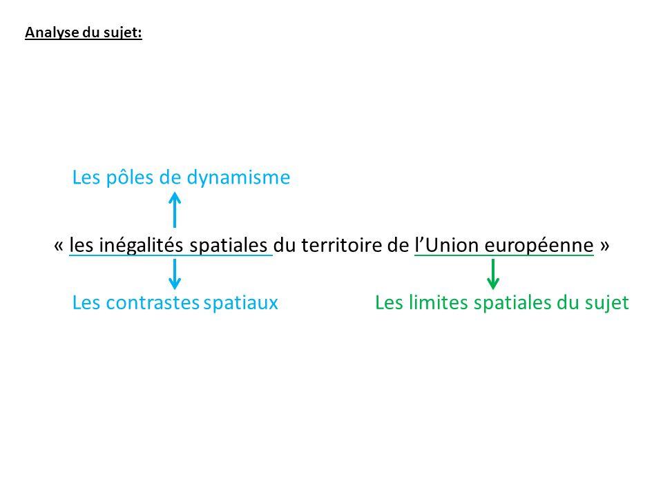 Analyse du sujet: « les inégalités spatiales du territoire de lUnion européenne » Les limites spatiales du sujetLes contrastes spatiaux Les pôles de dynamisme Mise en relation: laction de lUE pour réduire les inégalités