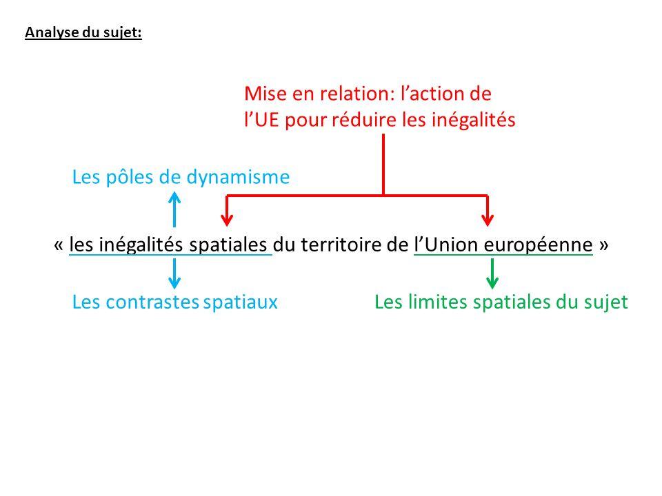 Vers la légende: 3.Laction de lUnion européenne a.