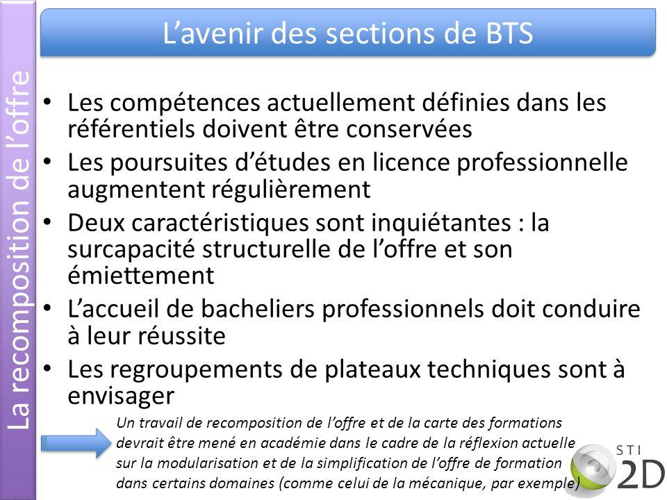 Les compétences actuellement définies dans les référentiels doivent être conservées Les poursuites détudes en licence professionnelle augmentent régul