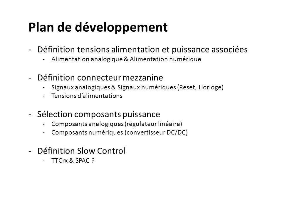 Plan de développement -Définition tensions alimentation et puissance associées -Alimentation analogique & Alimentation numérique -Définition connecteur mezzanine -Signaux analogiques & Signaux numériques (Reset, Horloge) -Tensions dalimentations -Sélection composants puissance -Composants analogiques (régulateur linéaire) -Composants numériques (convertisseur DC/DC) -Définition Slow Control -TTCrx & SPAC ?