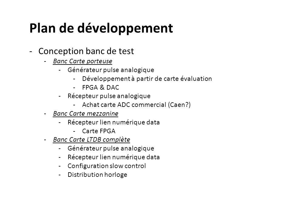 Plan de développement -Conception banc de test -Banc Carte porteuse -Générateur pulse analogique -Développement à partir de carte évaluation -FPGA & DAC -Récepteur pulse analogique -Achat carte ADC commercial (Caen?) -Banc Carte mezzanine -Récepteur lien numérique data -Carte FPGA -Banc Carte LTDB complète -Générateur pulse analogique -Récepteur lien numérique data -Configuration slow control -Distribution horloge