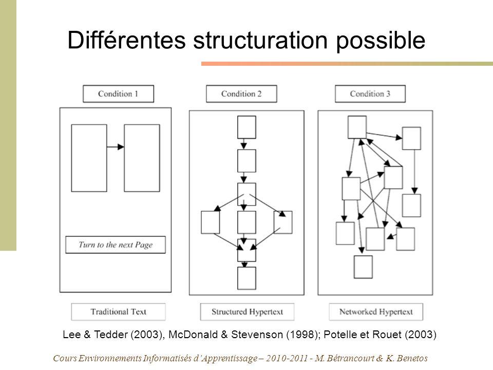 Cours Environnements Informatisés dApprentissage – 2010-2011 - M. Bétrancourt & K. Benetos Différentes structuration possible Lee & Tedder (2003), McD