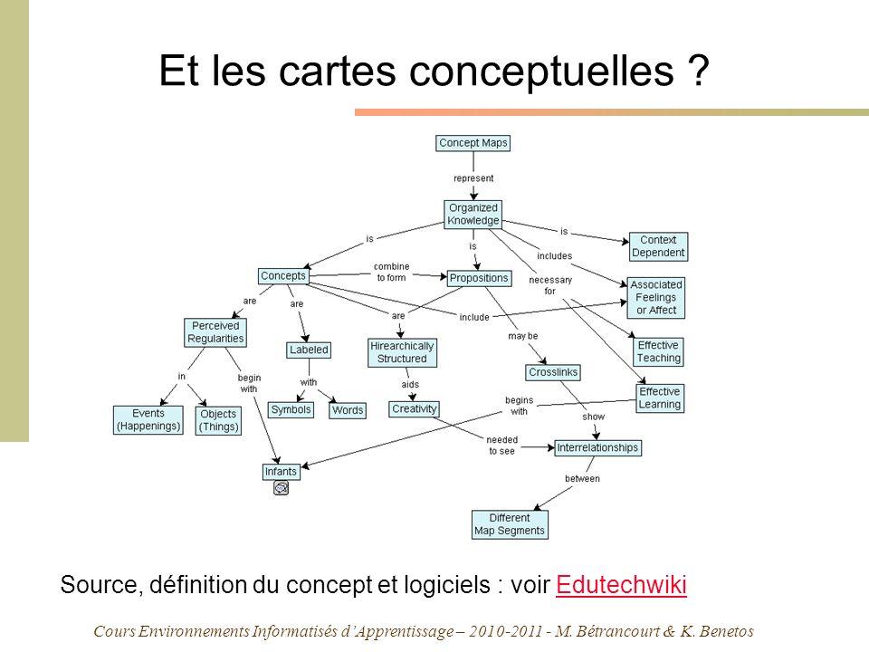 Cours Environnements Informatisés dApprentissage – 2010-2011 - M. Bétrancourt & K. Benetos Et les cartes conceptuelles ? Source, définition du concept