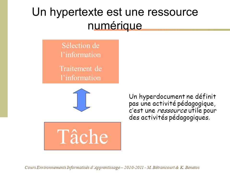 Cours Environnements Informatisés dApprentissage – 2010-2011 - M. Bétrancourt & K. Benetos Sélection de linformation Traitement de linformation Tâche