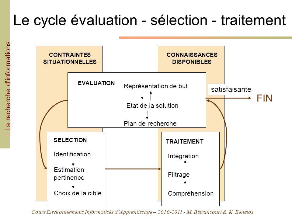 Cours Environnements Informatisés dApprentissage – 2010-2011 - M. Bétrancourt & K. Benetos Le cycle évaluation - sélection - traitement I. La recherch