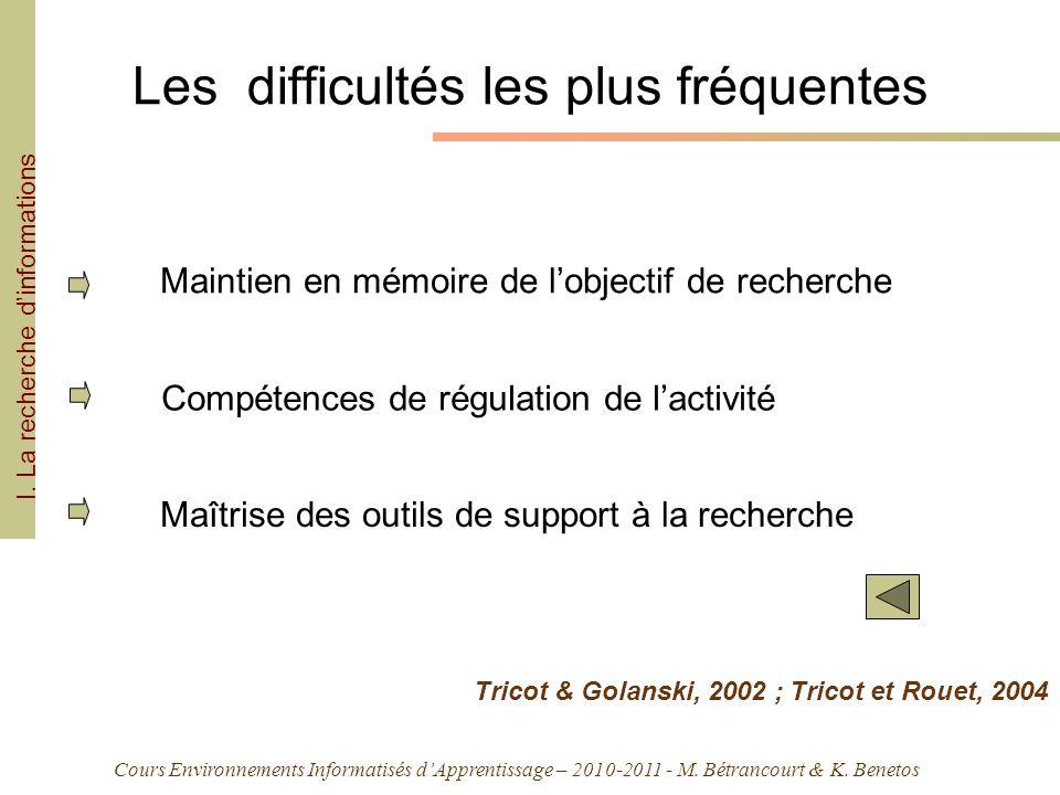 Cours Environnements Informatisés dApprentissage – 2010-2011 - M. Bétrancourt & K. Benetos Les difficultés les plus fréquentes I. La recherche dinform