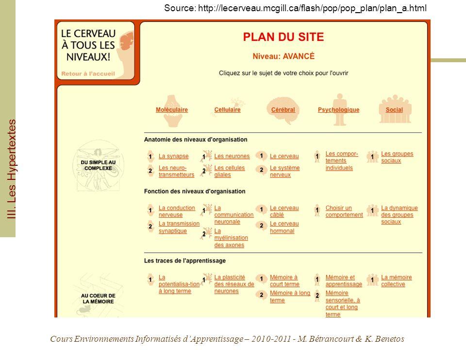 Cours Environnements Informatisés dApprentissage – 2010-2011 - M. Bétrancourt & K. Benetos III. Les Hypertextes Source: http://lecerveau.mcgill.ca/fla