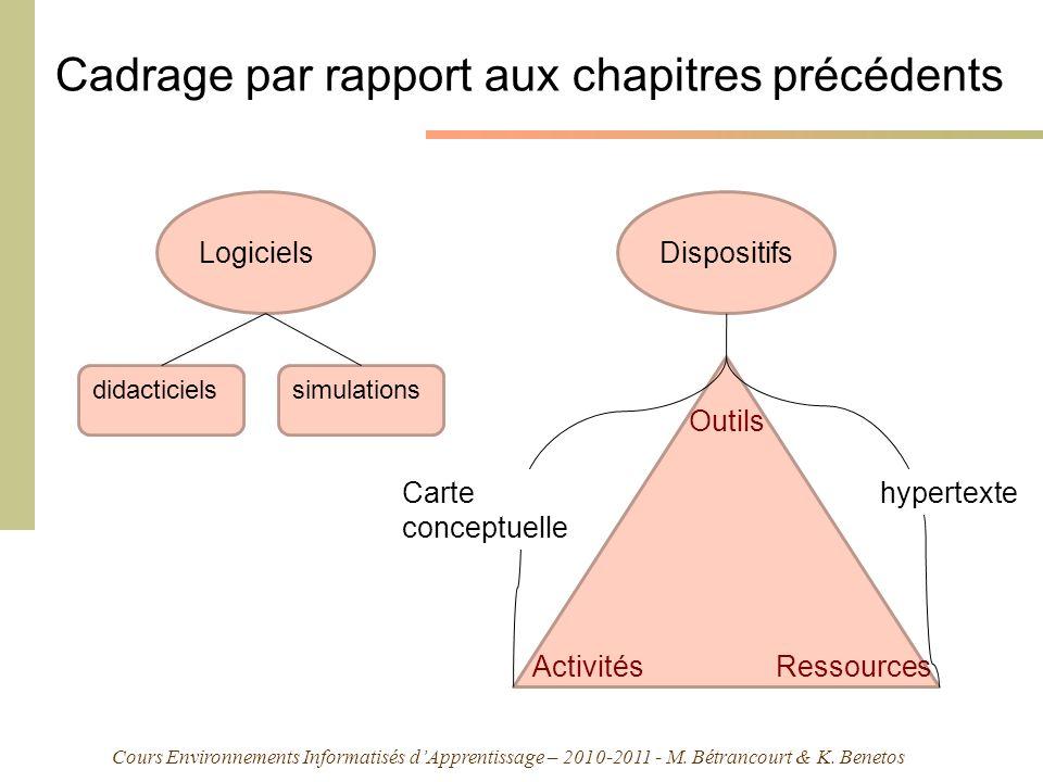 Cours Environnements Informatisés dApprentissage – 2010-2011 - M. Bétrancourt & K. Benetos Cadrage par rapport aux chapitres précédents LogicielsDispo