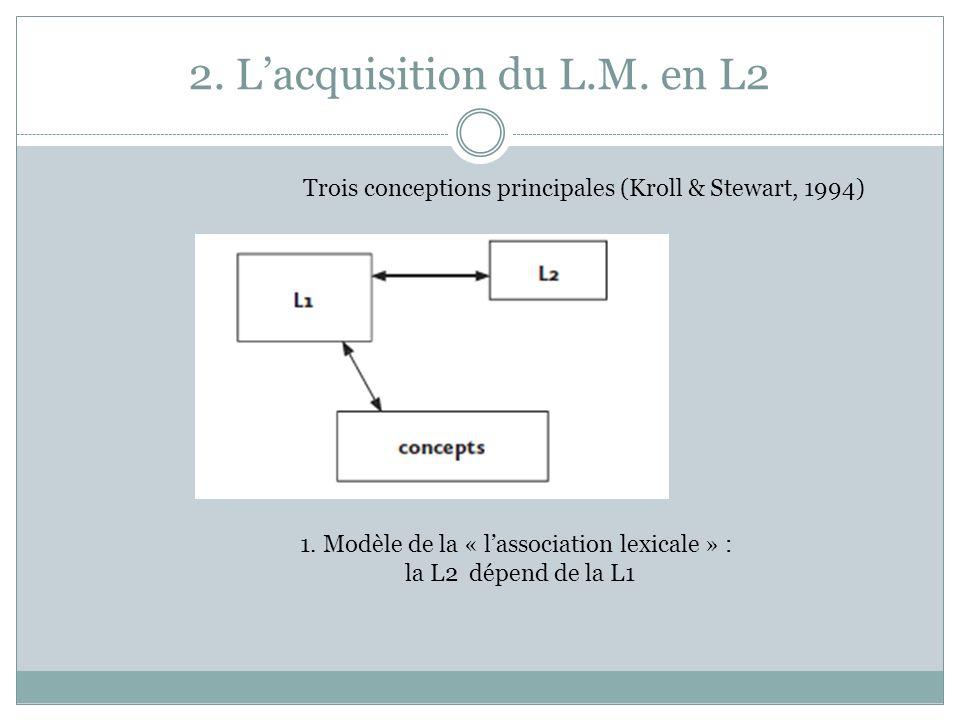 2.Lacquisition du L.M. en L2 1.