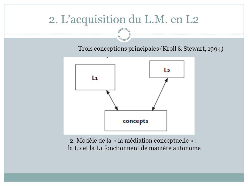 2.Lacquisition du L.M. en L2 2.