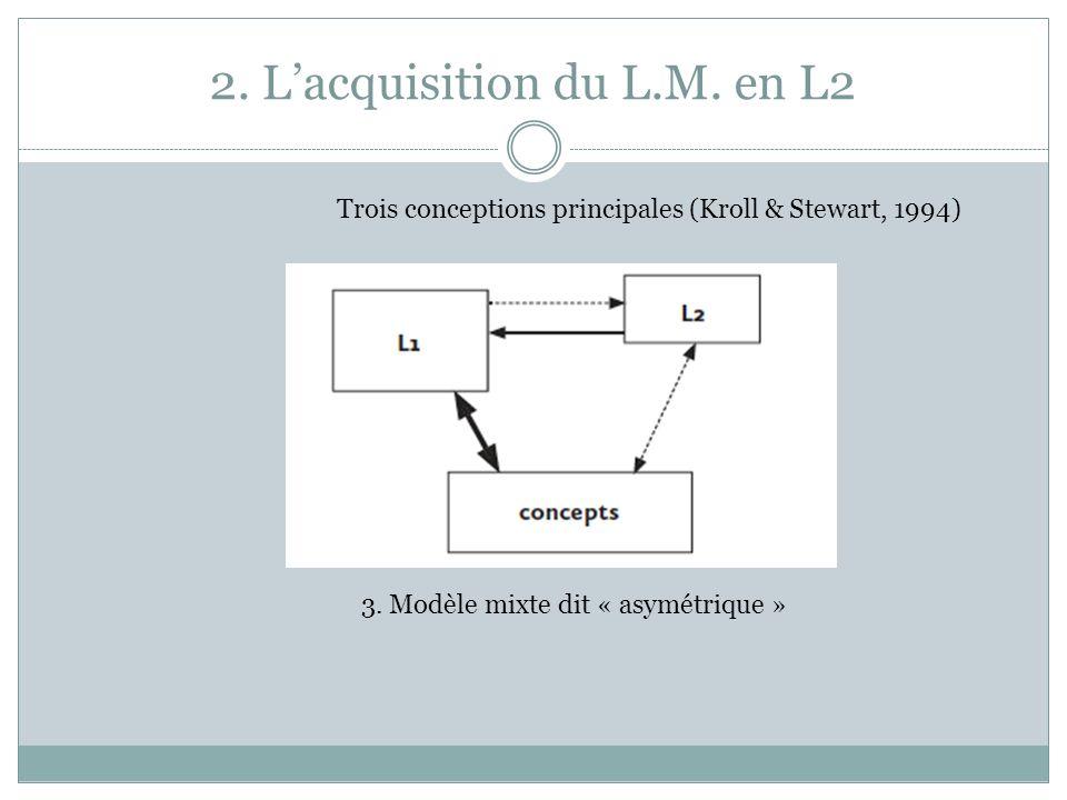 2.Lacquisition du L.M. en L2 3.