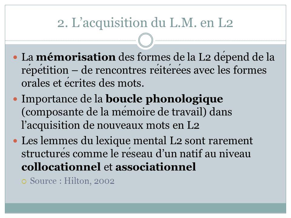 2.Lacquisition du L.M.