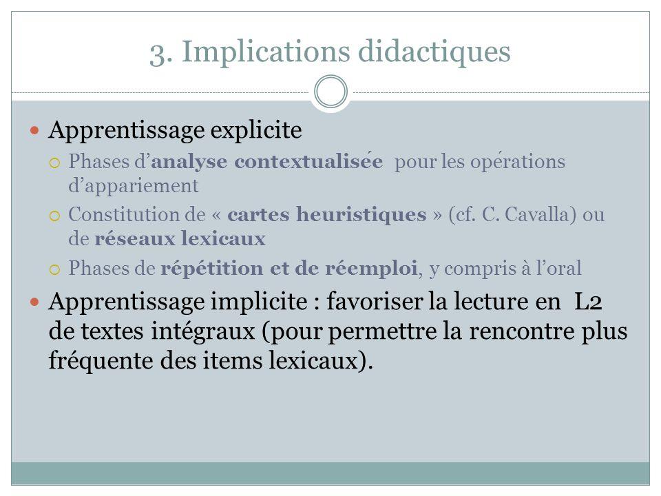 3. Implications didactiques Apprentissage explicite Phases danalyse contextualisee pour les operations dappariement Constitution de « cartes heuristiq