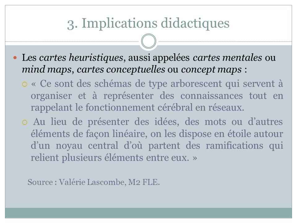 3. Implications didactiques Les cartes heuristiques, aussi appelées cartes mentales ou mind maps, cartes conceptuelles ou concept maps : « Ce sont des