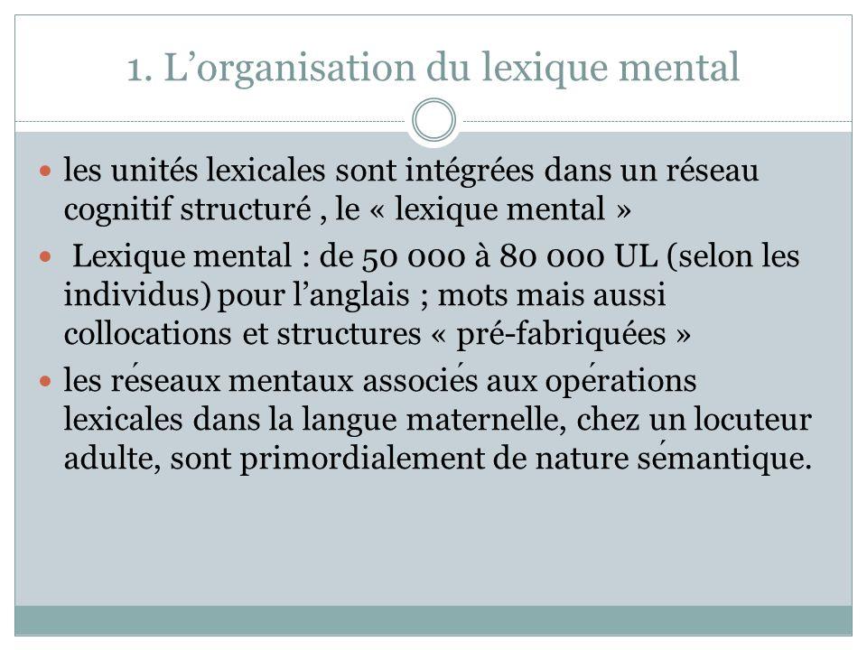 1. Lorganisation du lexique mental les unités lexicales sont intégrées dans un réseau cognitif structuré, le « lexique mental » Lexique mental : de 50