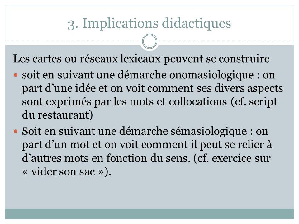 3. Implications didactiques Les cartes ou réseaux lexicaux peuvent se construire soit en suivant une démarche onomasiologique : on part dune idée et o
