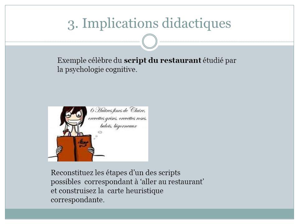 3. Implications didactiques Exemple célèbre du script du restaurant étudié par la psychologie cognitive. Reconstituez les étapes dun des scripts possi