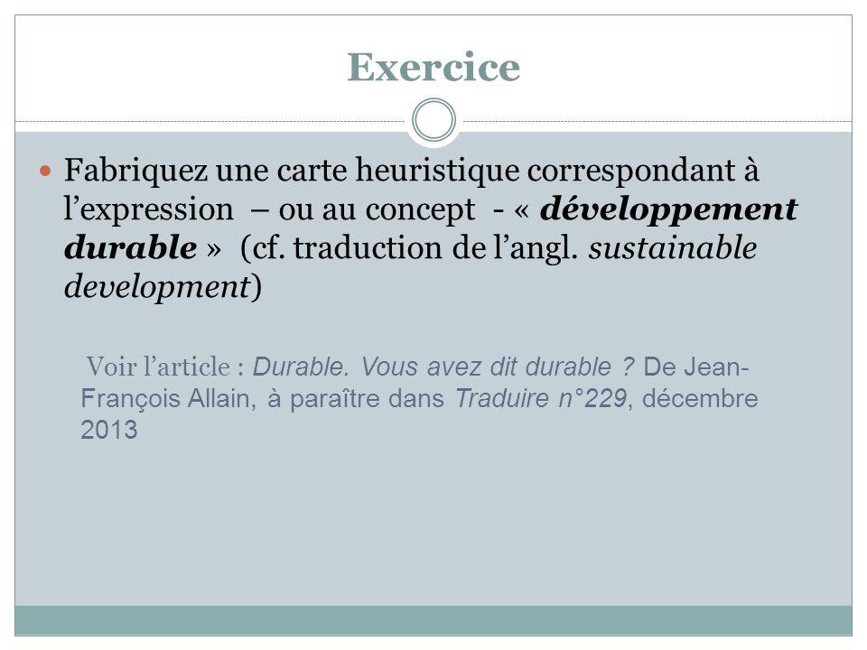 Exercice Fabriquez une carte heuristique correspondant à lexpression – ou au concept - « développement durable » (cf.