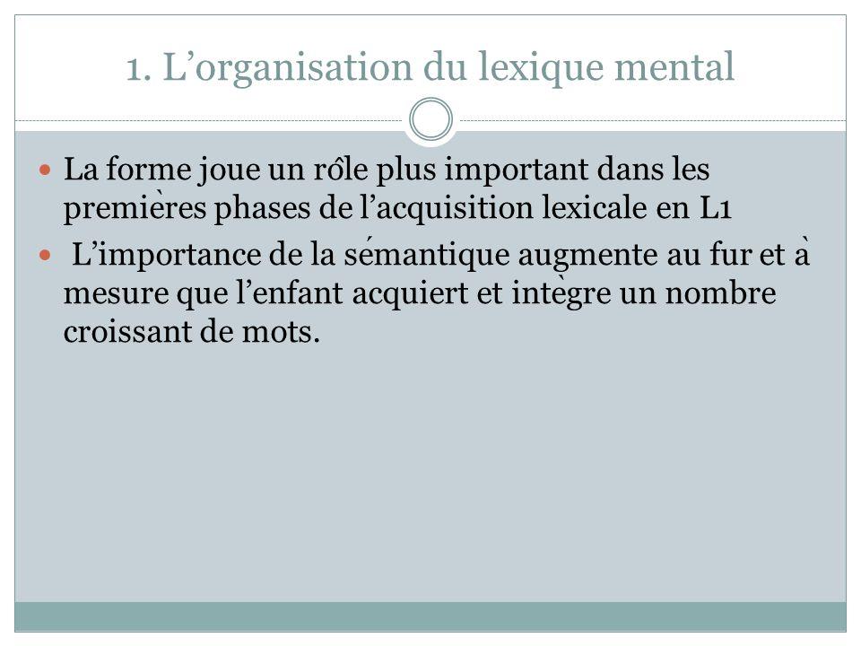 1. Lorganisation du lexique mental La forme joue un ro ̂ le plus important dans les premie ̀ res phases de lacquisition lexicale en L1 Limportance de