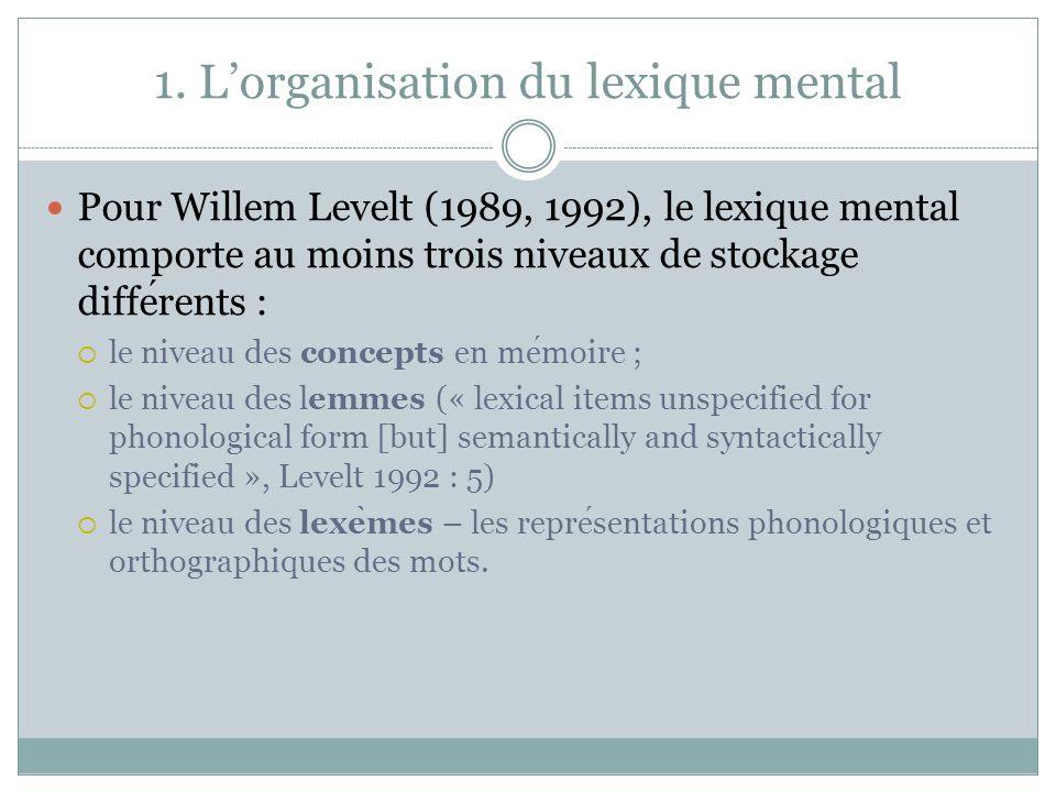 1. Lorganisation du lexique mental Pour Willem Levelt (1989, 1992), le lexique mental comporte au moins trois niveaux de stockage differents : le nive