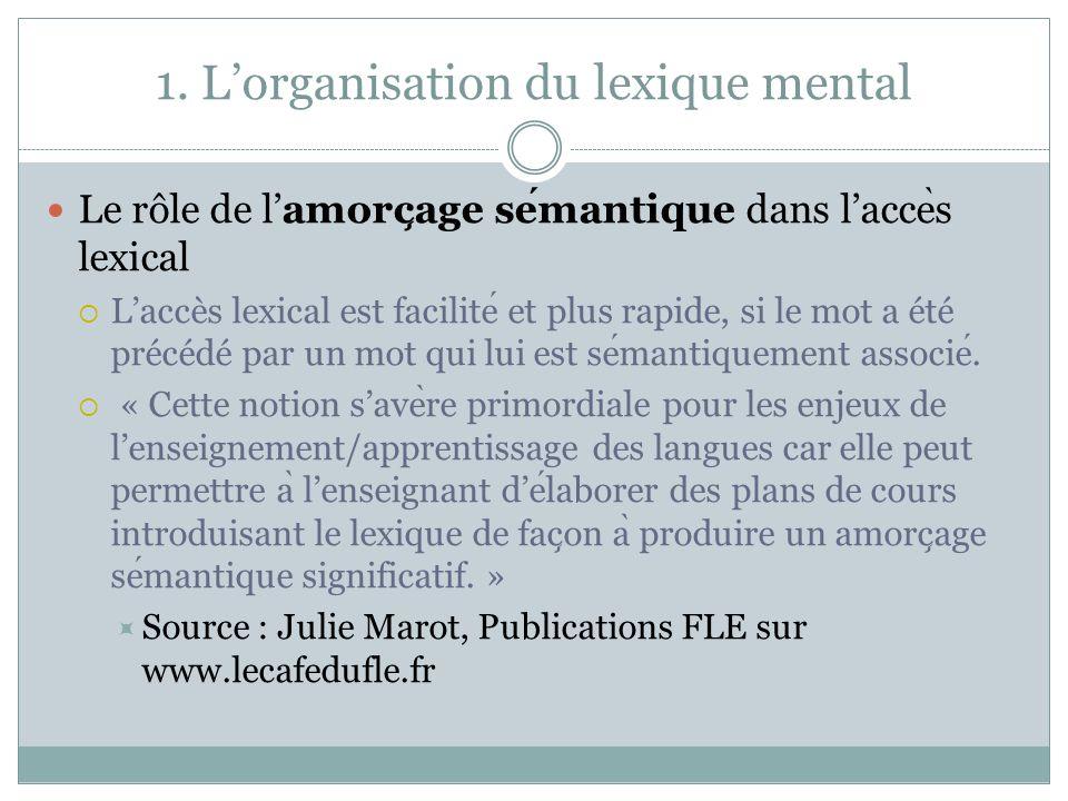 1. Lorganisation du lexique mental Le rôle de lamorc ̧ age semantique dans lacce ̀ s lexical Laccès lexical est facilite et plus rapide, si le mot a é