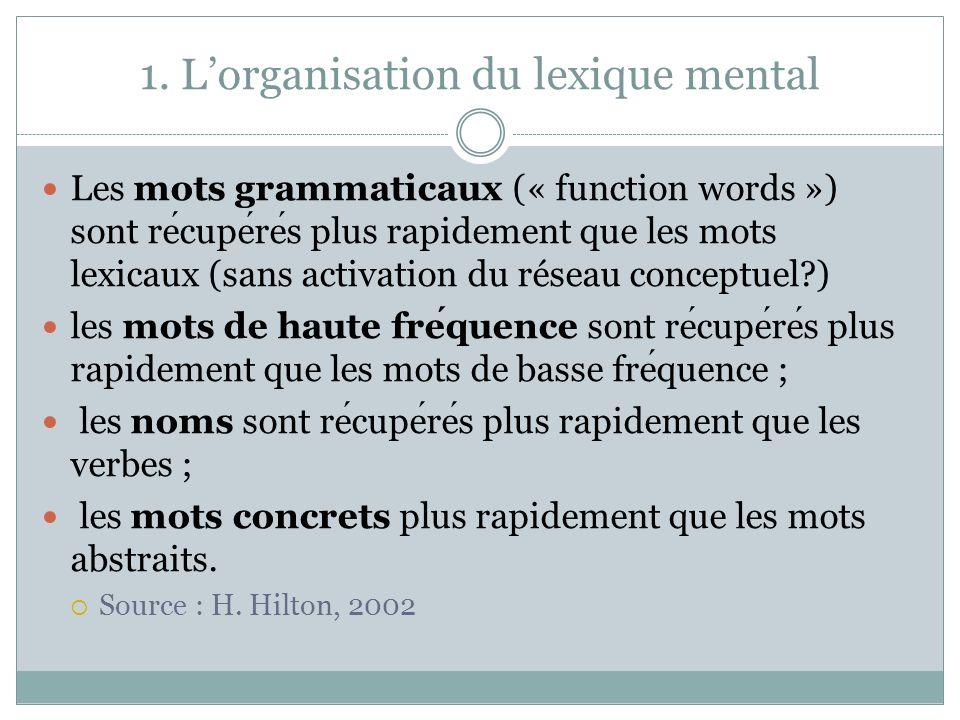 1. Lorganisation du lexique mental Les mots grammaticaux (« function words ») sont recuperes plus rapidement que les mots lexicaux (sans activation du