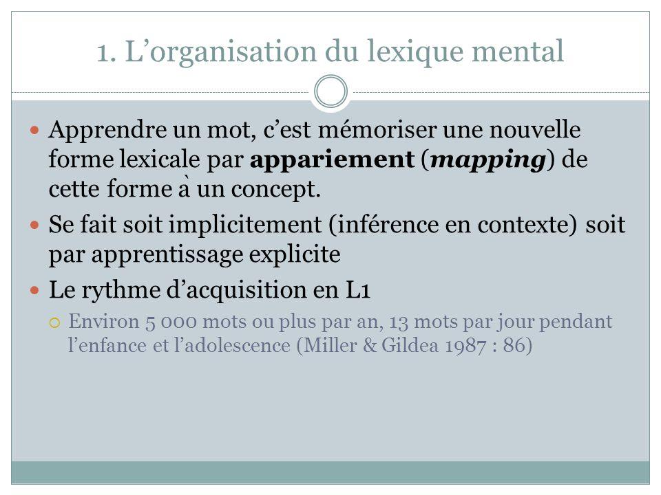 1. Lorganisation du lexique mental Apprendre un mot, cest mémoriser une nouvelle forme lexicale par appariement (mapping) de cette forme a ̀ un concep