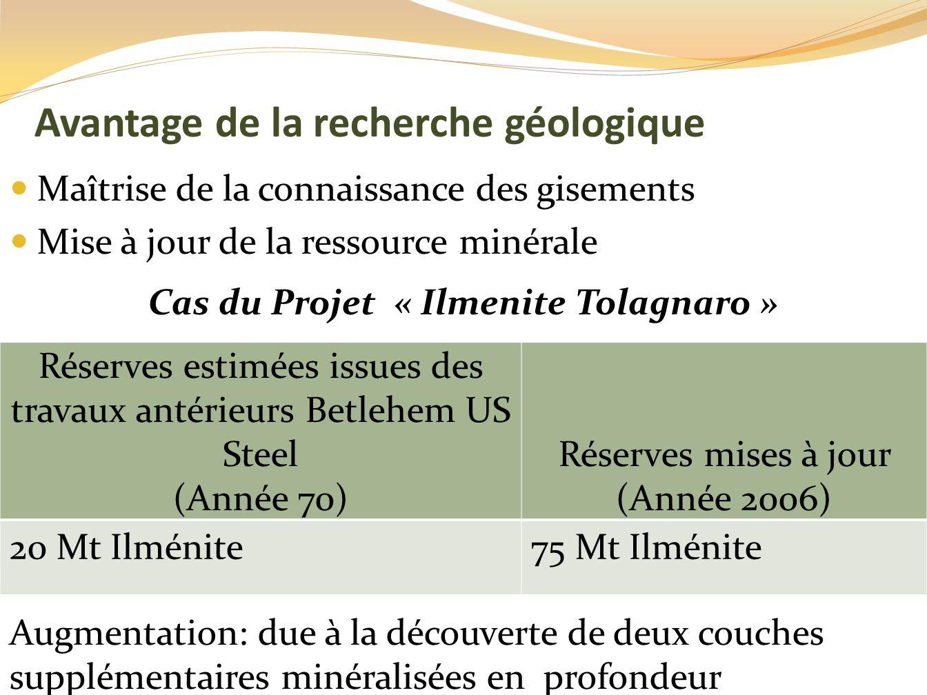 Avantage de la recherche géologique Maîtrise de la connaissance des gisements Mise à jour de la ressource minérale Réserves estimées issues des travau