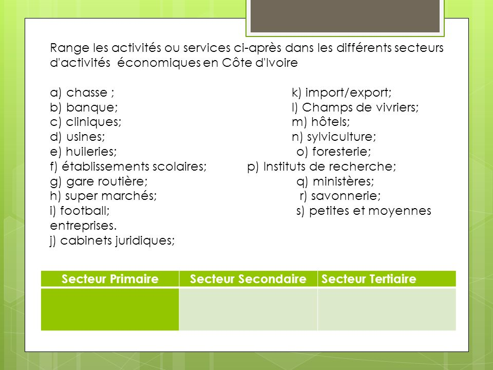 Range les activités ou services ci-après dans les différents secteurs d'activités économiques en Côte d'Ivoire a) chasse ; k) import/export; b) banque