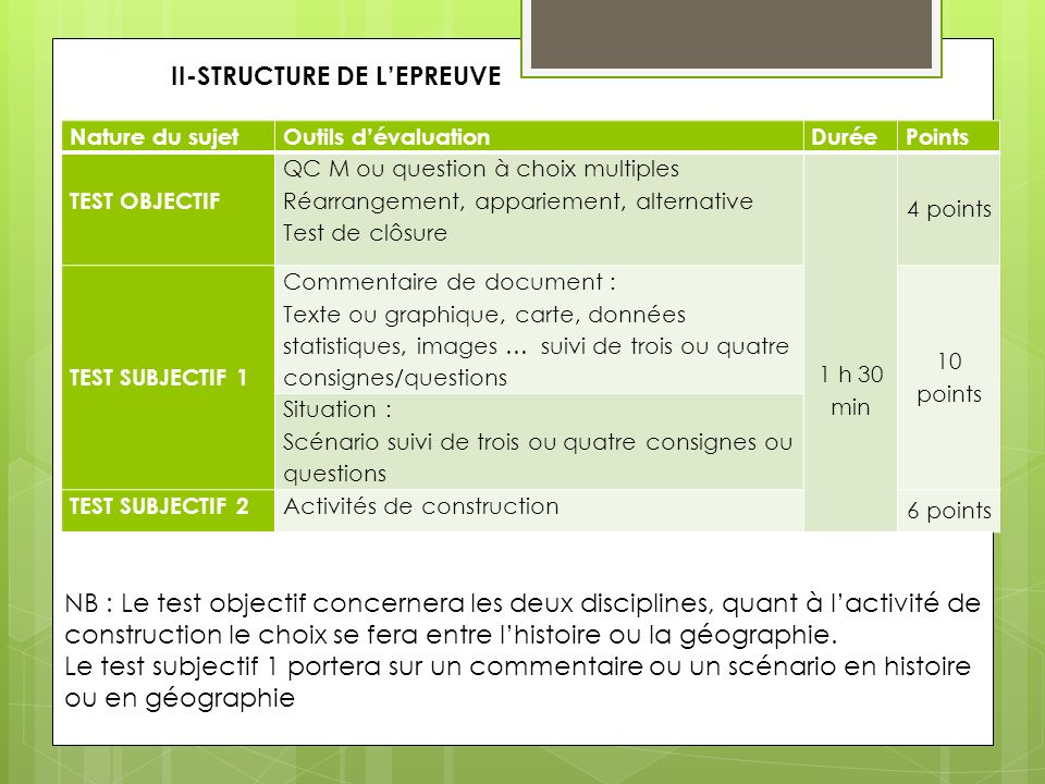 II-STRUCTURE DE LEPREUVE Nature du sujetOutils dévaluationDuréePoints TEST OBJECTIF QC M ou question à choix multiples Réarrangement, appariement, alt