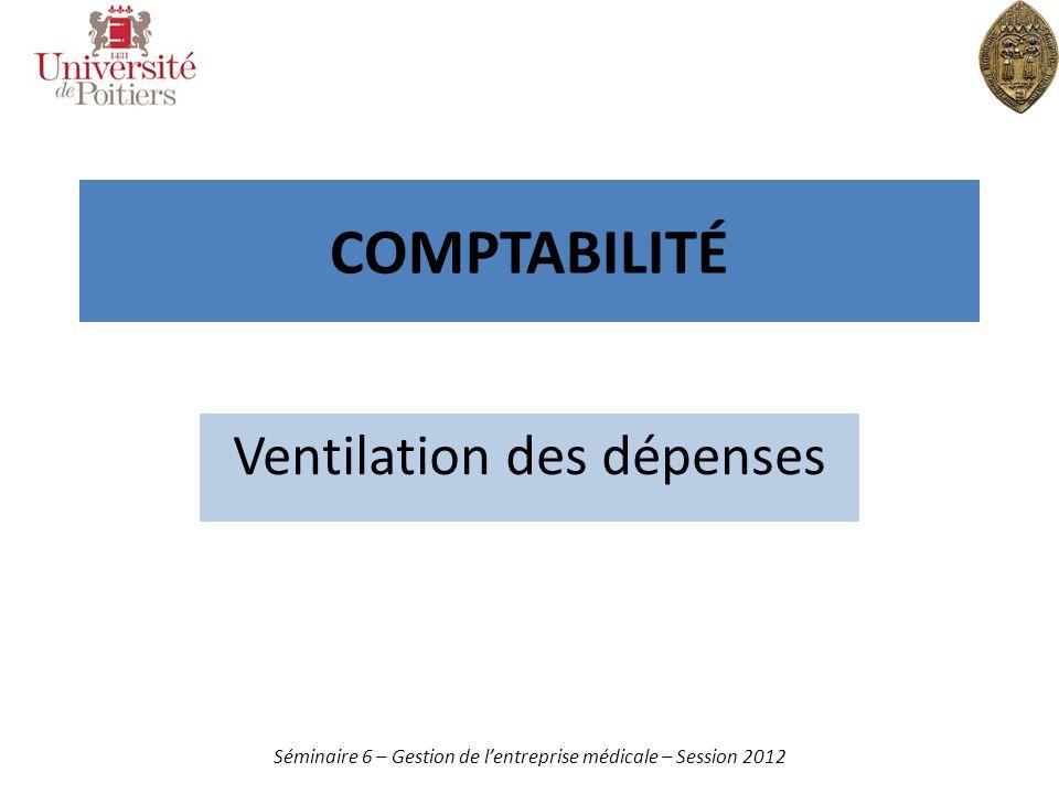 COMPTABILITÉ Ventilation des dépenses Séminaire 6 – Gestion de lentreprise médicale – Session 2012