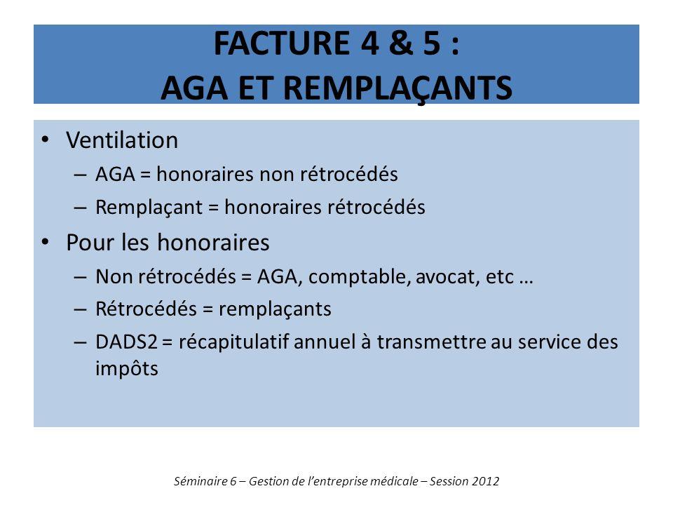 FACTURE 4 & 5 : AGA ET REMPLAÇANTS Ventilation – AGA = honoraires non rétrocédés – Remplaçant = honoraires rétrocédés Pour les honoraires – Non rétrocédés = AGA, comptable, avocat, etc … – Rétrocédés = remplaçants – DADS2 = récapitulatif annuel à transmettre au service des impôts Séminaire 6 – Gestion de lentreprise médicale – Session 2012