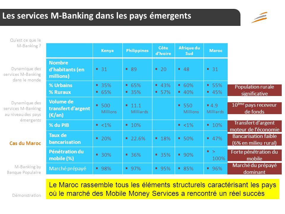 3 Forte Dynamique du M-Banking dans le monde et plus particulièrement au niveau des pays émergeants 3 NOTA Dynamique des services M-Banking dans le mo