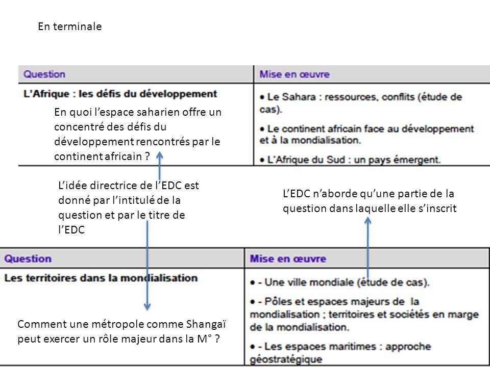 LEDC naborde quune partie de la question dans laquelle elle sinscrit Lidée directrice de lEDC est donné par lintitulé de la question et par le titre de lEDC En quoi lespace saharien offre un concentré des défis du développement rencontrés par le continent africain .