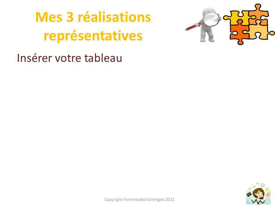 Mes 3 réalisations représentatives Insérer votre tableau Copyright Femmesdechallenges 2011