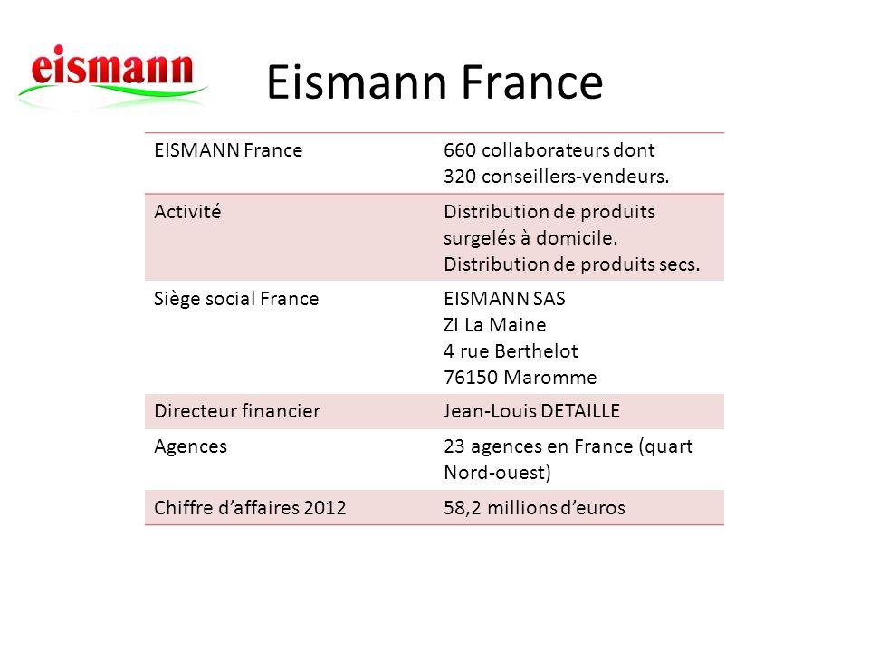 Eismann France EISMANN France660 collaborateurs dont 320 conseillers-vendeurs. ActivitéDistribution de produits surgelés à domicile. Distribution de p