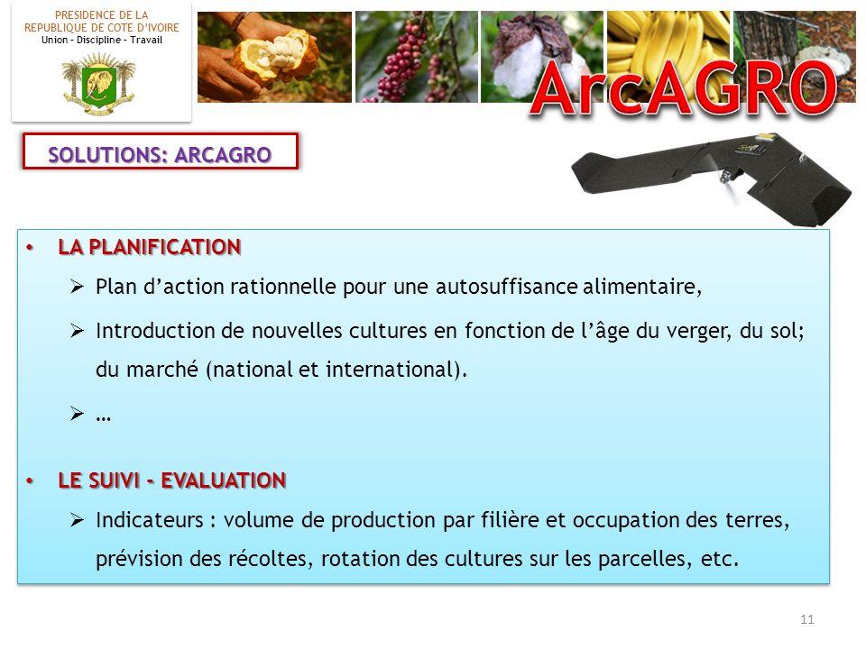 LA PLANIFICATION LA PLANIFICATION Plan daction rationnelle pour une autosuffisance alimentaire, Introduction de nouvelles cultures en fonction de lâge