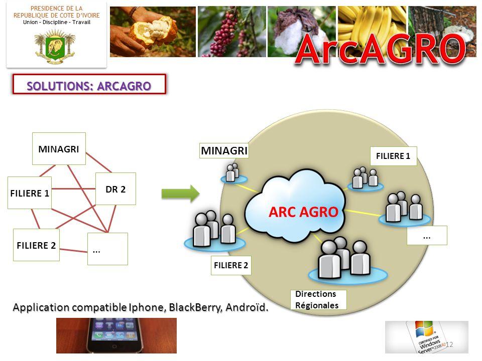 MINAGRI Directions Régionales FILIERE 2 FILIERE 1 … MINAGRI ARC AGRO Application compatible Iphone, BlackBerry, Androïd. DR 2 FILIERE 1 FILIERE 2 … PR