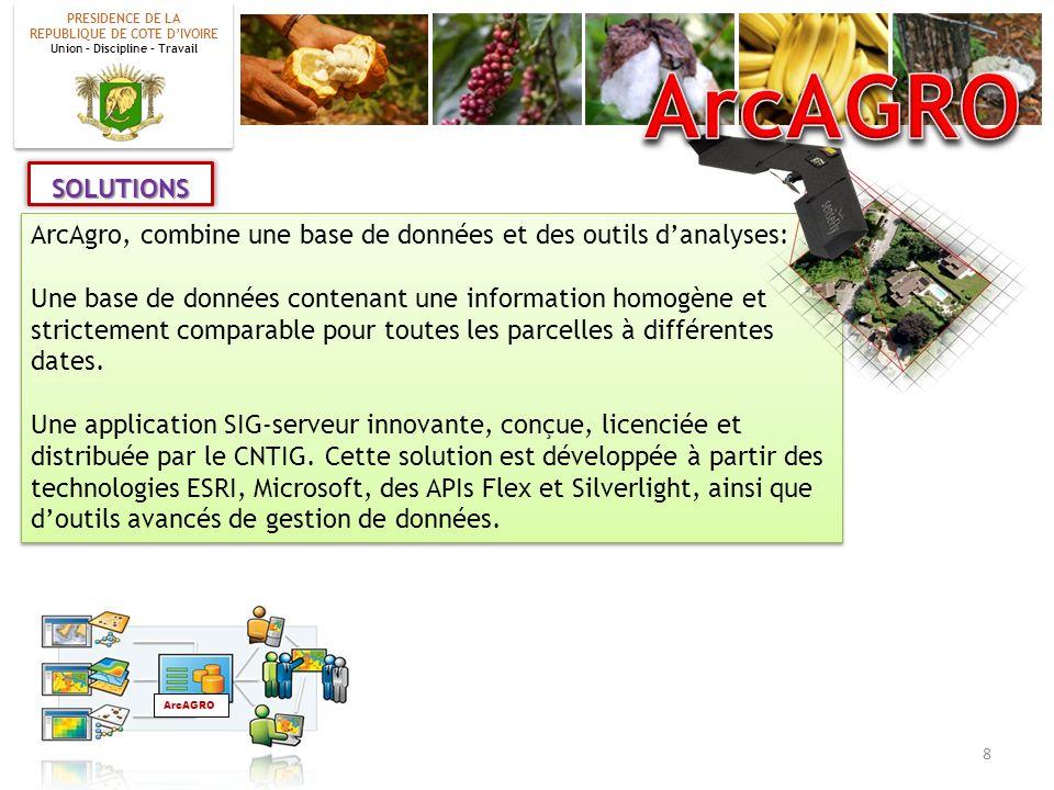 SOLUTIONS ArcAgro, combine une base de données et des outils danalyses: Une base de données contenant une information homogène et strictement comparab