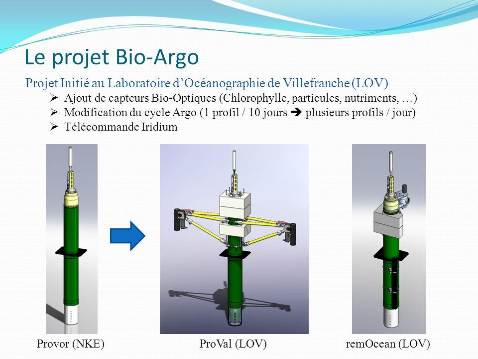 Le projet Bio-Argo Projet Initié au Laboratoire dOcéanographie de Villefranche (LOV) Ajout de capteurs Bio-Optiques (Chlorophylle, particules, nutrime