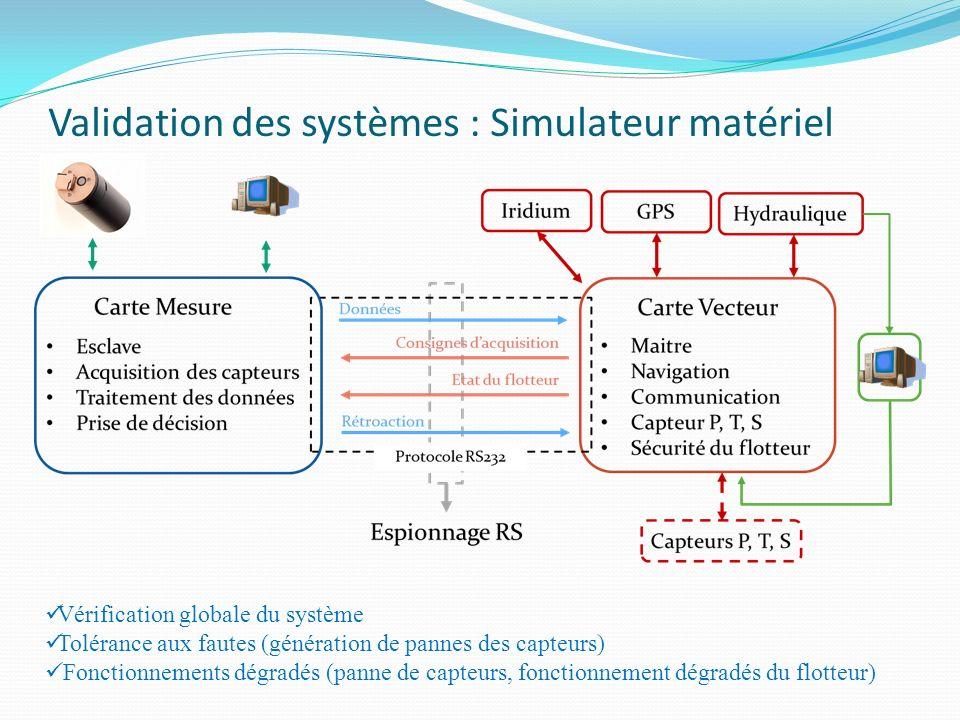 Validation des systèmes : Simulateur matériel Vérification globale du système Tolérance aux fautes (génération de pannes des capteurs) Fonctionnements dégradés (panne de capteurs, fonctionnement dégradés du flotteur)