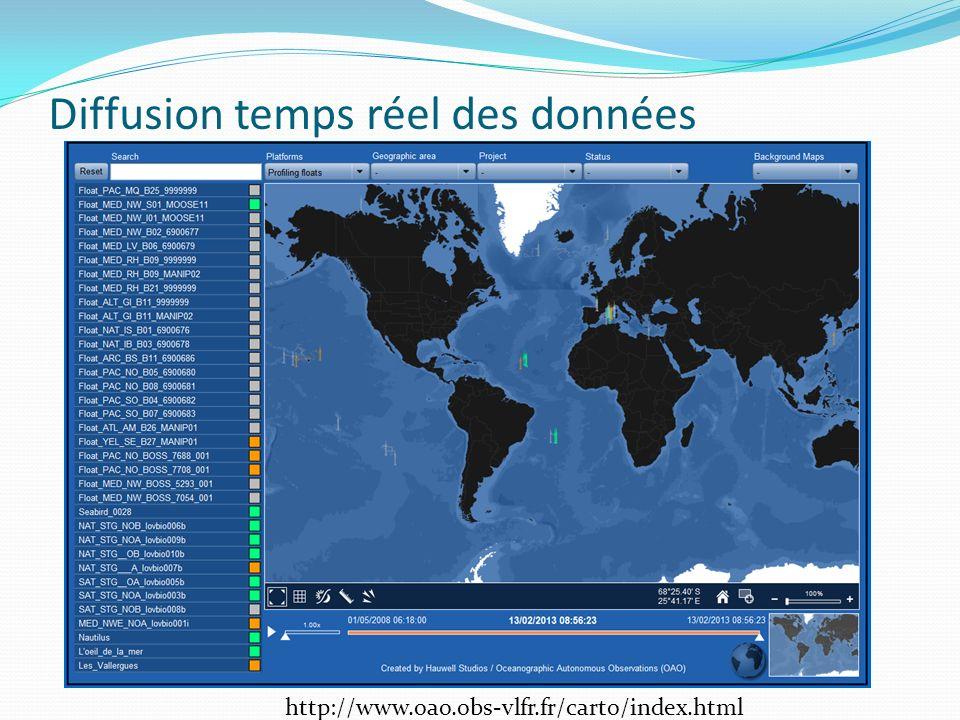 Diffusion temps réel des données http://www.oao.obs-vlfr.fr/carto/index.html