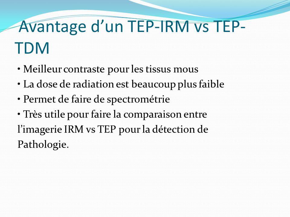 Avantage dun TEP-IRM vs TEP- TDM Meilleur contraste pour les tissus mous La dose de radiation est beaucoup plus faible Permet de faire de spectrométri