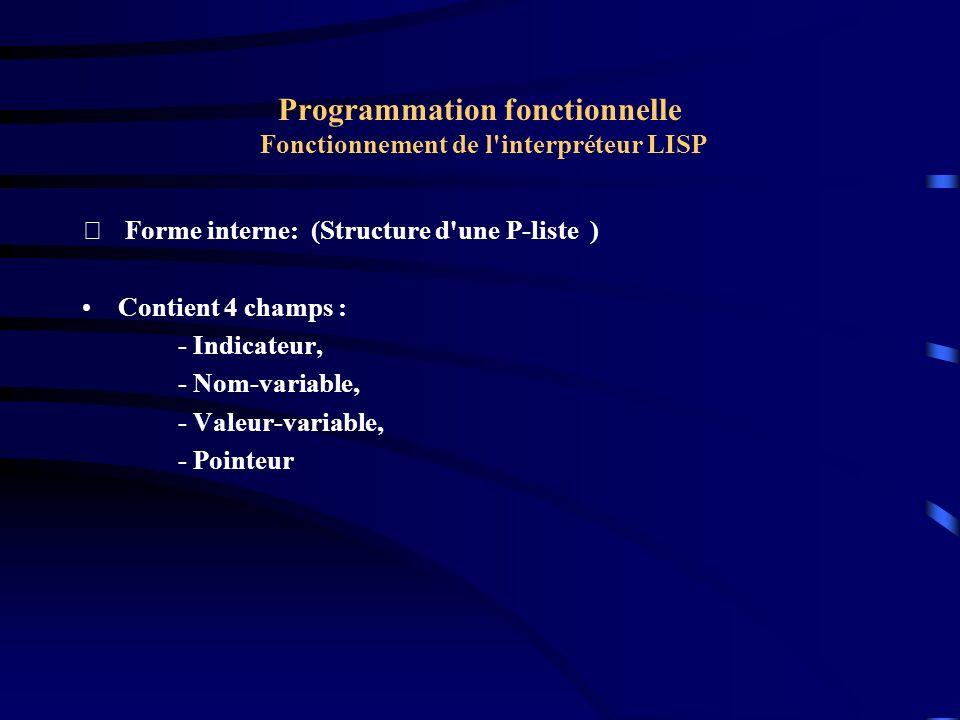 Programmation fonctionnelle Fonctionnement de l'interpréteur LISP  Forme interne: (Structure d'une P-liste ) Contient 4 champs : - Indicateur, - Nom-
