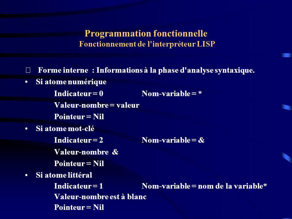Programmation fonctionnelle Fonctionnement de l'interpréteur LISP  Forme interne : Informations à la phase d'analyse syntaxique. Si atome numérique I