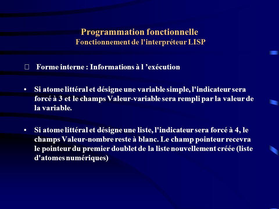 Programmation fonctionnelle Fonctionnement de l'interpréteur LISP  Forme interne : Informations à l exécution Si atome littéral et désigne une variab