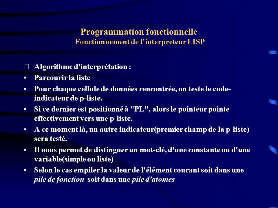 Programmation fonctionnelle Fonctionnement de l'interpréteur LISP Algorithme d'interprétation : Parcourir la liste Pour chaque cellule de données ren